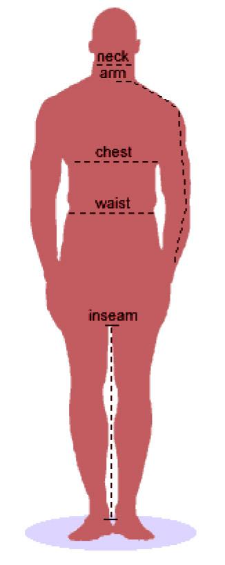 Meidas masculinas para importação de roupas: neck, arm, waist, inseam, sleeve, chest